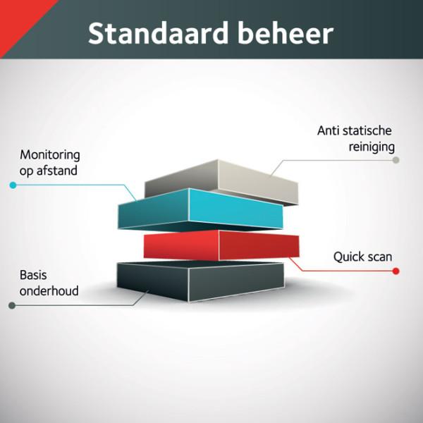 ALL IT Rooms - Schema Standaard Beheer