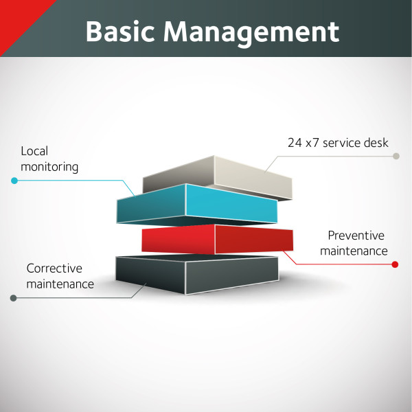 ALL IT Rooms - Basic Management