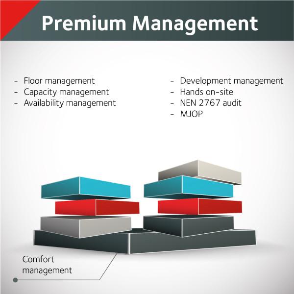 ALL IT Rooms - Premium Management